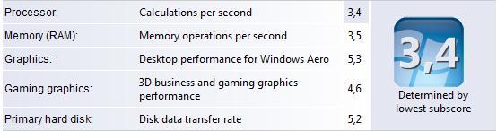 Windows Vista ocena wydajności systemu, wydajność systemu
