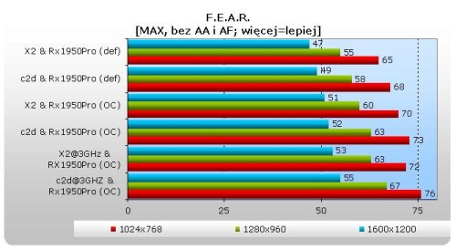 X1950PRO 256MB VIVO PowerColor