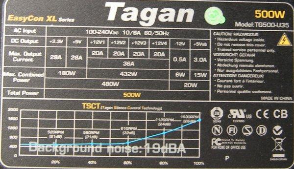 Tagan TG500-U35 Easycon XL ,zasilacz tagan