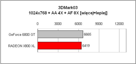 MSI X800 XL, ATI x800