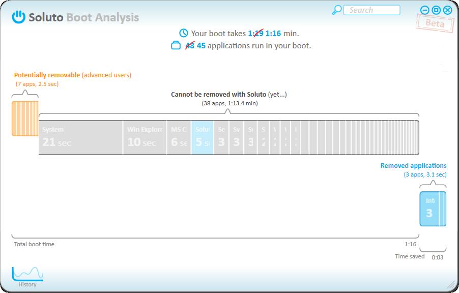 Soluto, przyspieszanie uruchamiania Windows 7