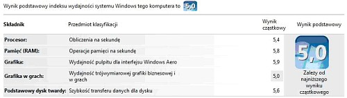 Indeks wydajności Windows Vista, indeks wydajności, pomiar wydajności