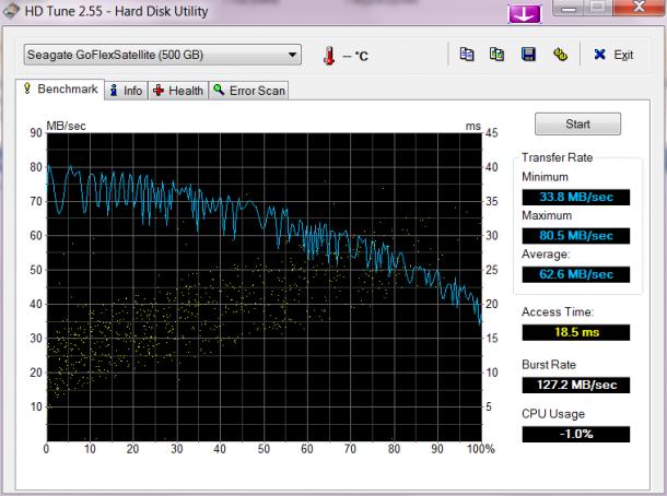 HD Tune USB 3.0 Seagate GoFlex Satellite 500GB