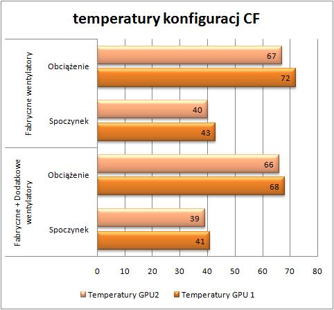 cf temperatury Enermax Hoplite ST