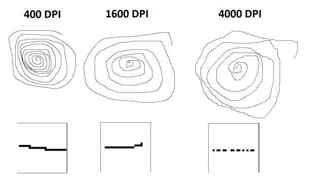 gamdias ourea optical test interpolacja jitter