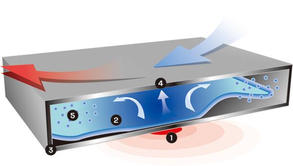 Obrazek pokazuje pracę systemu Vapor-X