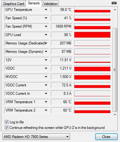 GPU-Z w stresie