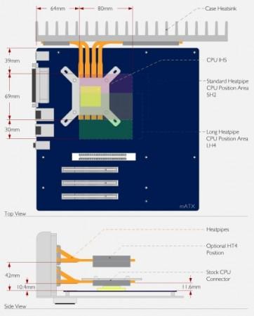 Bezgłośna obudowa Streacom ST-FC9B - zero decybeli 4