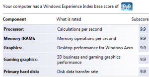 indeks wydajności Windows