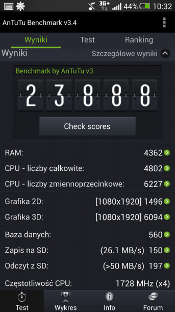 AnTuTu Benchmark HTC One