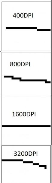 zowie fk 1 test interpolacja