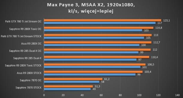 gtx 780 ti palit asus sapphire toxic r9 280x 660 ti gigabyte oc dual-x r9 285