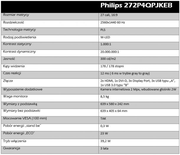 philips 272p4qpjkeb dane techniczne