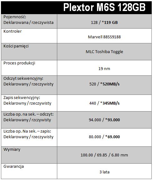 plextor m6s 128gb tabelka