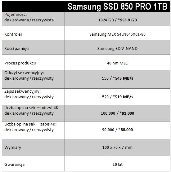 samsung ssd 850 pro 1tb specyfikacja techniczna dysku
