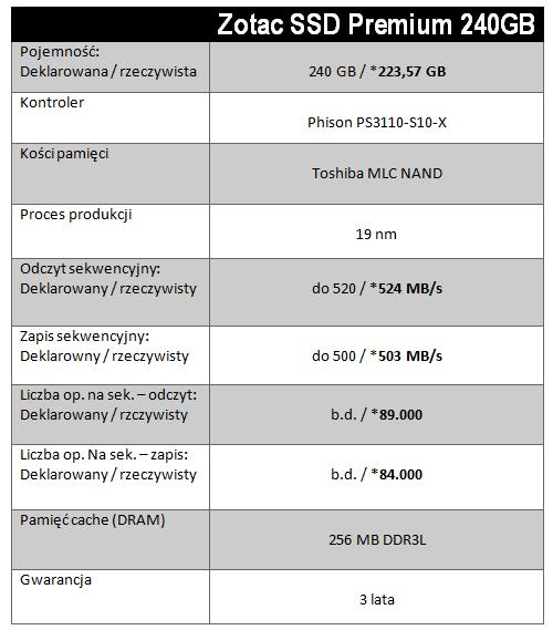 ZOTAC SSD Premium 240