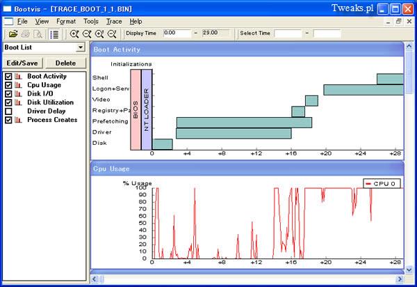 BootVis, przyspieszanie uruchamiania Windows, uruchamianie Windows, powolny start Windows