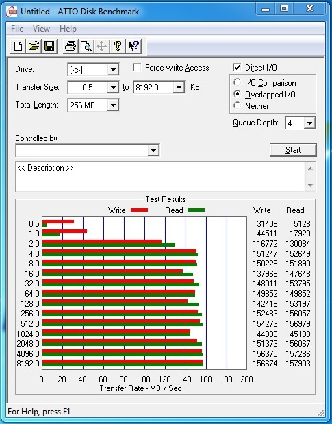 ATTO Disk Benchmark ST3000DM001 tests results seagate disk hdd