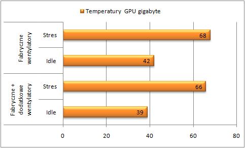 test Antec One temperatura Radeon HD6850