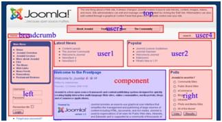 bloki Joomla, rozmieszczenie elementów Joomla