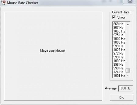 Test Genius Maurus, mouse rate