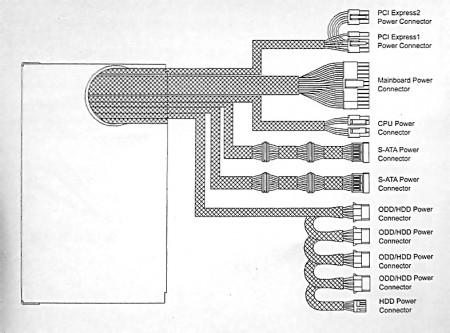 Zasilacz Zalman ZM500-GS wtyczki