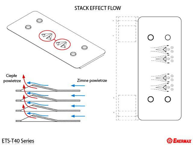 przepływ powietrza przez wypustki,Stack effect Flow, Enermax ETS-T40-TB