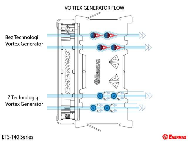 Vortex Generator, Enermax ETS-T40-TB