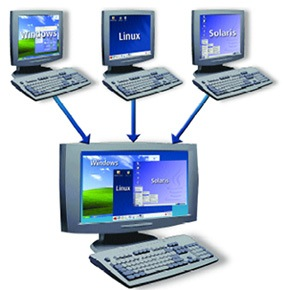 wirtualny system
